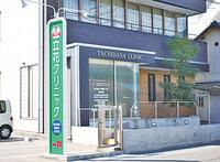 伊予鉄道いよ立花駅から、徒歩3分の立地